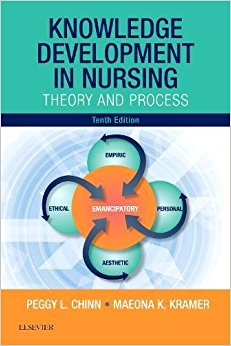 Knowledge Development in Nursing: Theory and Process, 10e-Original PDF