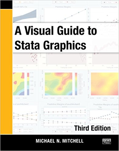 A Visual Guide to Stata Graphics, Third Edition-Original PDF