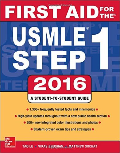 First Aid for the USMLE Step 1 2016 – EPUB